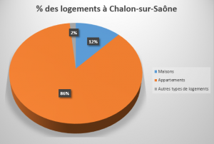 Source : Insee (données 2013)